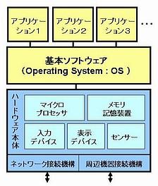 コンピュータ.jpg