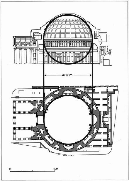 パンテオンの断面図と平面図.jpg