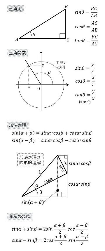 三角関数 図1.jpg