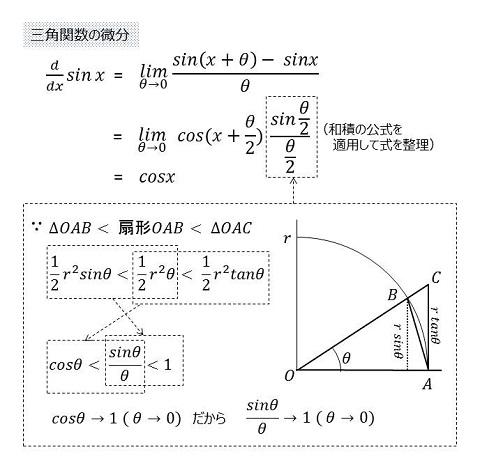 三角関数 図2.jpg