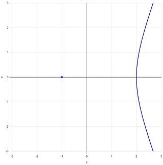 図F:孤立点をもつ3次曲線.jpg