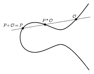 図I:零元であることの検証.jpg