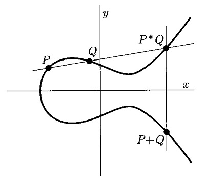 図L:加法則.jpg