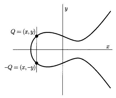 図M:逆元.jpg