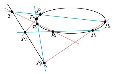 図O:パスカルの定理(1).jpg