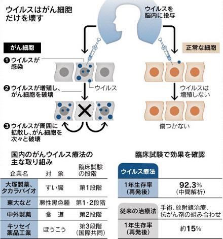 日経新聞 2021-7-5.jpg