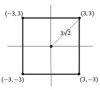 辺が6の正方形.jpg