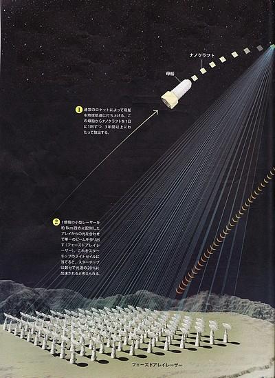 Starshot-Nikkei Science.jpg