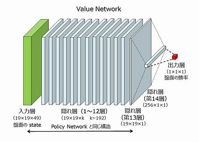Value Network.jpg